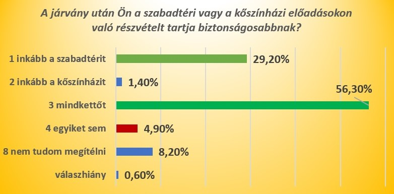 grafikon3