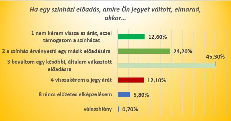grafikon4