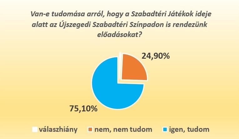 grafikon5