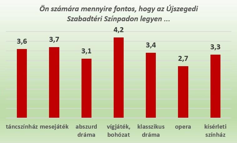 grafikon6